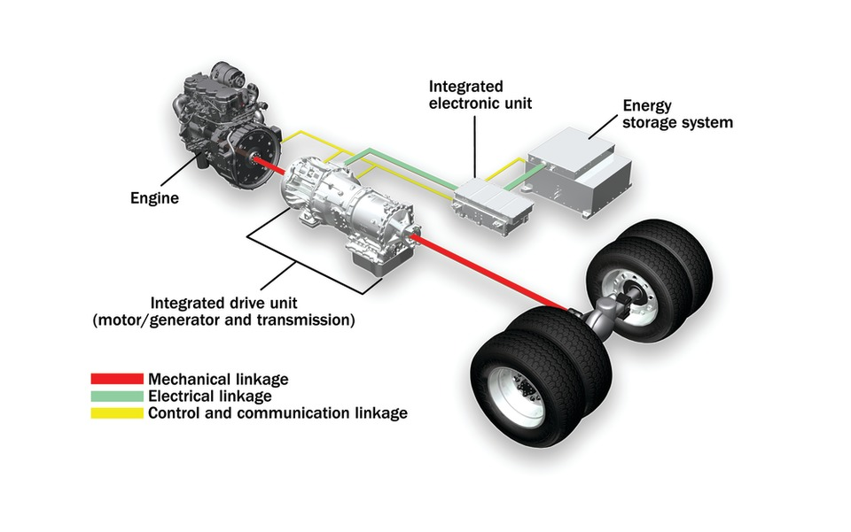 baesystems-parallelhybridrives_OEMoff highway