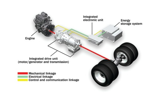 baesystems-parallelhybridrives_OEMoff highway